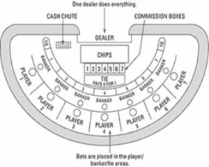 mini baccarat game